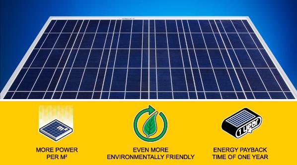 REC Peak Energy Eco Series